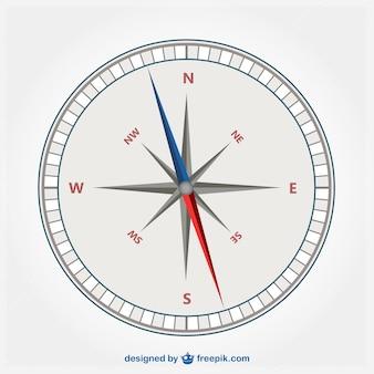 Komplexe kompass vektor