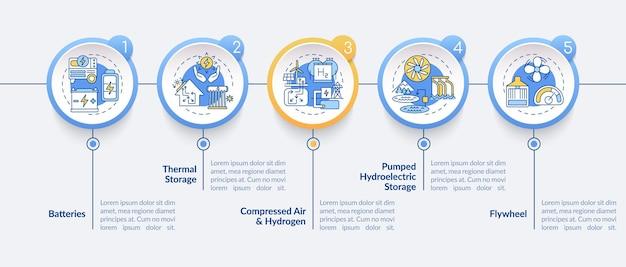 Komplexe system-infografik-vorlage