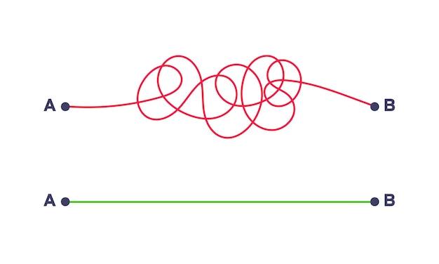 Komplexer und einfacher einfacher weg von punkt a nach b-vektorillustration