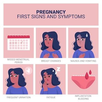 Konzept der schwangerschaftssymptome