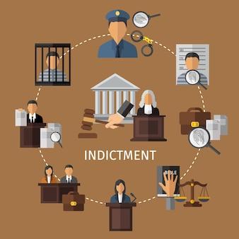 Konzept des justizsystems