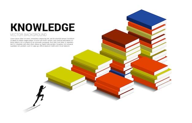 Konzept hintergrund für die kraft des wissens.