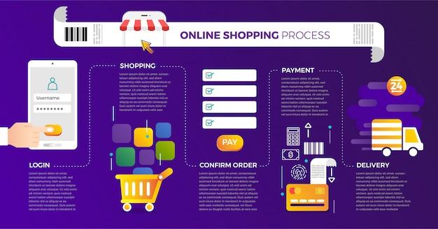 Konzept online-shopping-prozess. veranschaulichen.