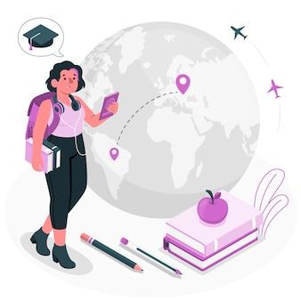 Konzeptillustration für ein auslandsstudium
