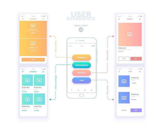 Konzeptionelle bannerbroschüre benutzererfahrung benutzeroberfläche 3d-telefon mit dem layout der webseite mobile benutzeroberfläche mit vertikal unterschiedlichen ebenen der rahmenoberfläche mobile app