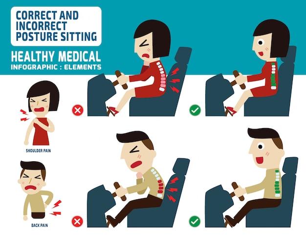 Korrektes und falsches sitzen für das fahren einer infographic vektorillustration des autos