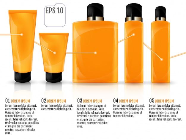 Kosmetische flaschen