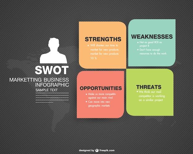 Kostenlose online-infografiken