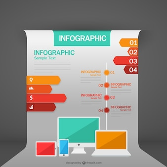 Kostenlose technische geräte infographie