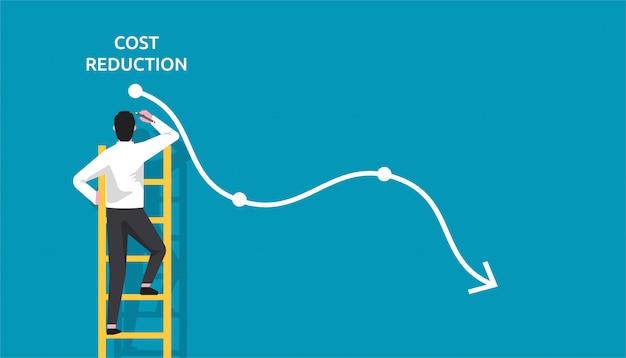 Kostensenkung, kostensenkung, kostenoptimierung geschäftskonzept. geschäftsmann zeichnen einfache grafik mit absteigender kurve.