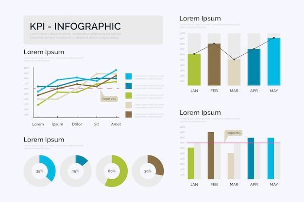 Kpi infografik vorlage