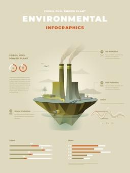 Kraftstoffkraftwerk auf schwimmenden insel infografiken