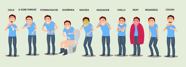 Kranker mann. symptome