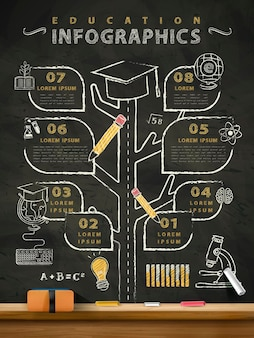 Kreative bildung infografik tafel mit einem baum aufgewachsen und in verschiedene straßen unterteilt