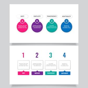 Kreative bunte agile infografik