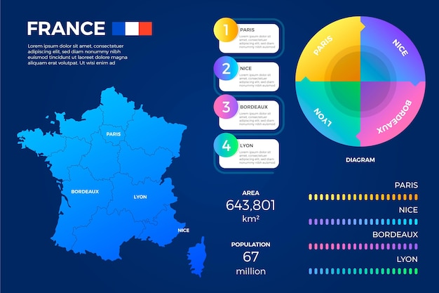 Kreative farbverlauf frankreich karte infografik