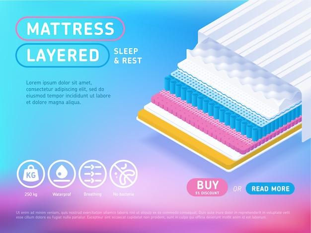 Kreative förderung der matratze auf der webseite