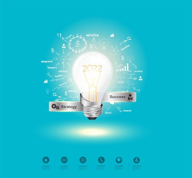 Kreative glühbirnenidee 2022 neues jahr mit kreativem denken, das diagramme und diagramme strategieplan zeichnet, modernes vorlagenlayout der vektorillustration