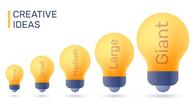 Kreative vektorgrafik der gelben glühbirne unterschiedlicher größe auf weißem hintergrund