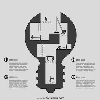 Kreativen prozess infografie