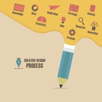 Kreatives design-prozess