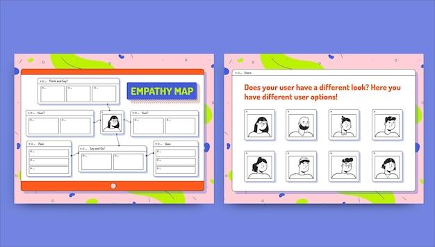 Kreatives ux-kunden-empathiekarten-kommunikationsdiagramm