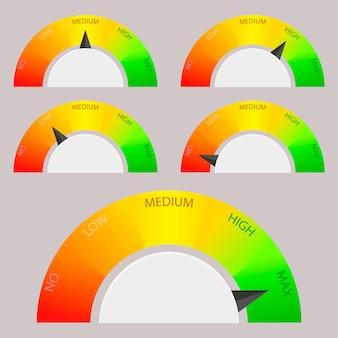 Kredit-score-indikatoren mit farbniveaus von schlecht bis gut. kundenzufriedenheitsmesser mit unterschiedlichen emotionen.