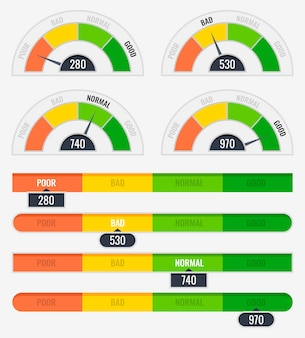 Kredit-score-indikatoren mit farbstufen von schlecht bis gut kredit-score-messgerät-messgeräte mit messskala