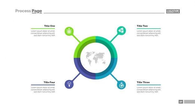 Kreisdiagramm mit vier elementen