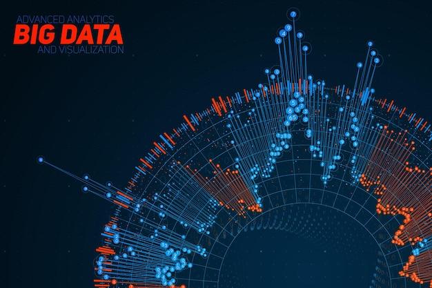 Kreisförmige big-data-visualisierung