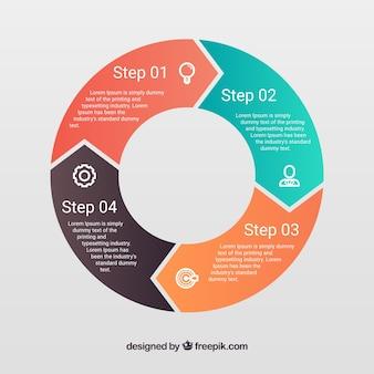 Kreisförmige infographie mit stufen
