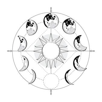Kreisförmige mondphasen