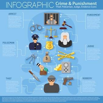 Kriminalität und bestrafung infografiken