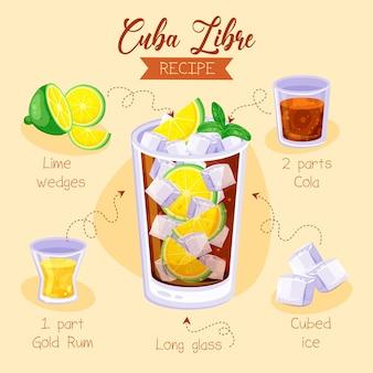 Kuba libre cocktail rezept schritt für schritt