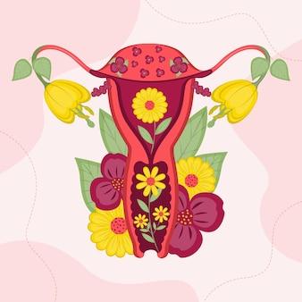 Künstlerisches design des weiblichen fortpflanzungssystems