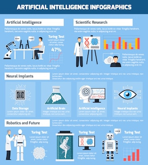 Künstliche intelligenz infografiken