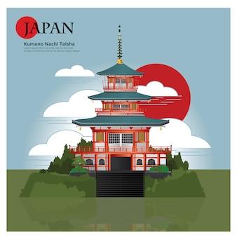 Kumano nachi taisha japan wahrzeichen
