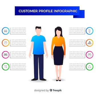 Kundenprofil-infografik