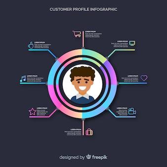 Kundenprofil infografik