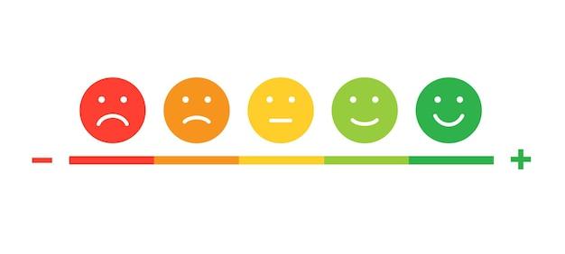 Kundenzufriedenheitsbewertung feedback-emotionsskala auf weißem hintergrund