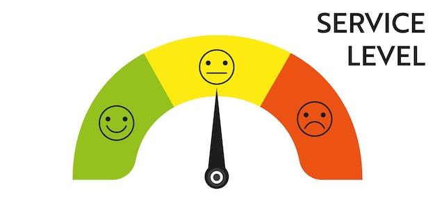 Kundenzufriedenheitsdiagramm meter. skalieren sie die farbe mit dem pfeil. abstrakte grafische infografik