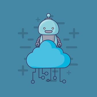 Künstliche Intelligenz Design