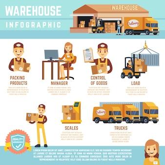 Lager- und warenlogistik vector infografiken mit lagergebäude, transport und ausrüstung.