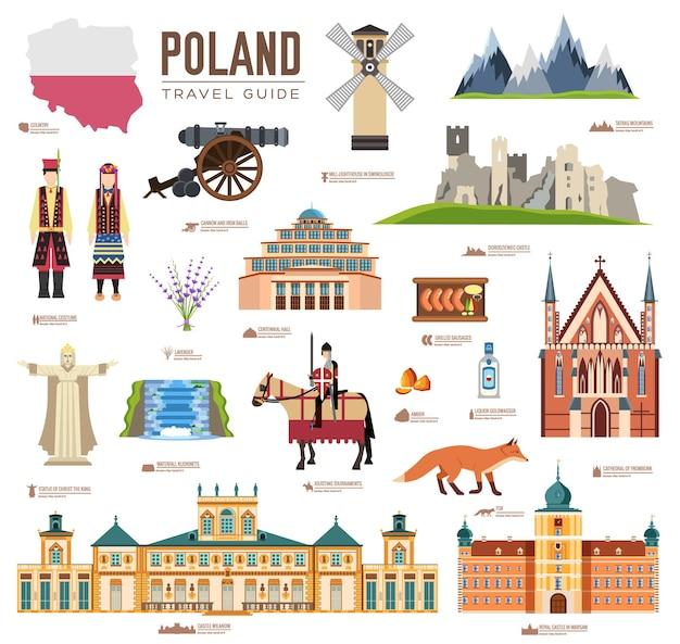 Land polen reise urlaubsführer von waren, orten. satz architektur, mode, menschen Premium Vektoren