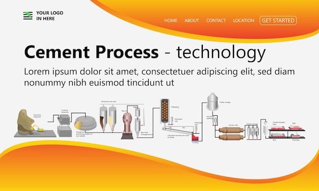 Landing page mit isometrischer 3d-darstellung des zementherstellungsprozesses