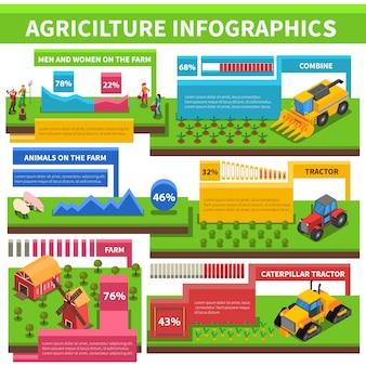 Landwirtschaft, die infographic isometrisch bewirtschaftet