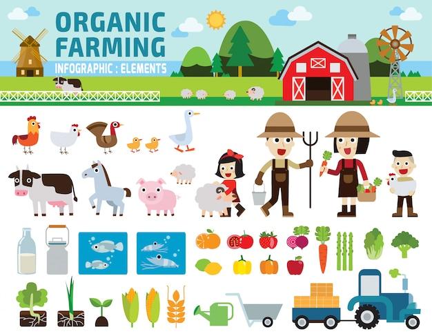 Landwirtschaft und landwirtschaft infographik
