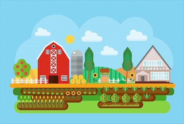 Landwirtschaftliche dorflandschaft