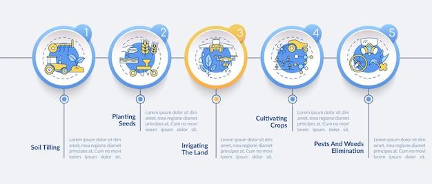 Landwirtschaftliche maschinen aufgaben infografik vorlage illustrationen