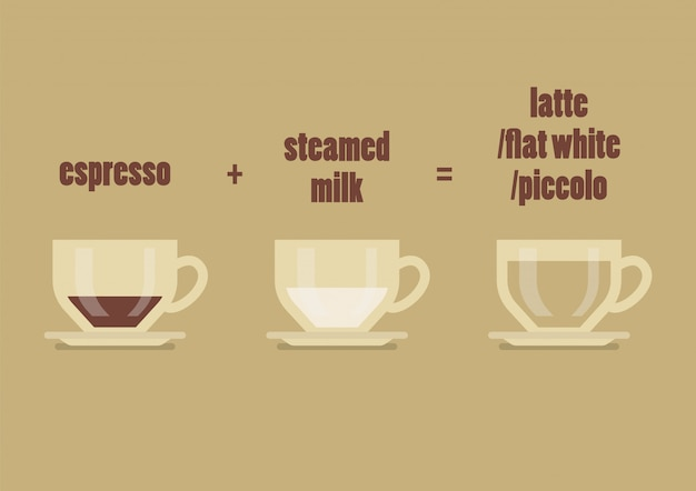 Latte-kaffee-rezept